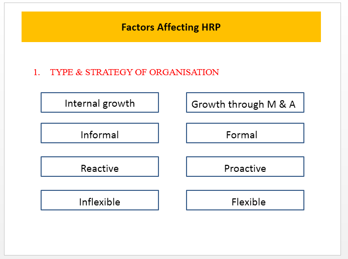 Factors Affecting HRP